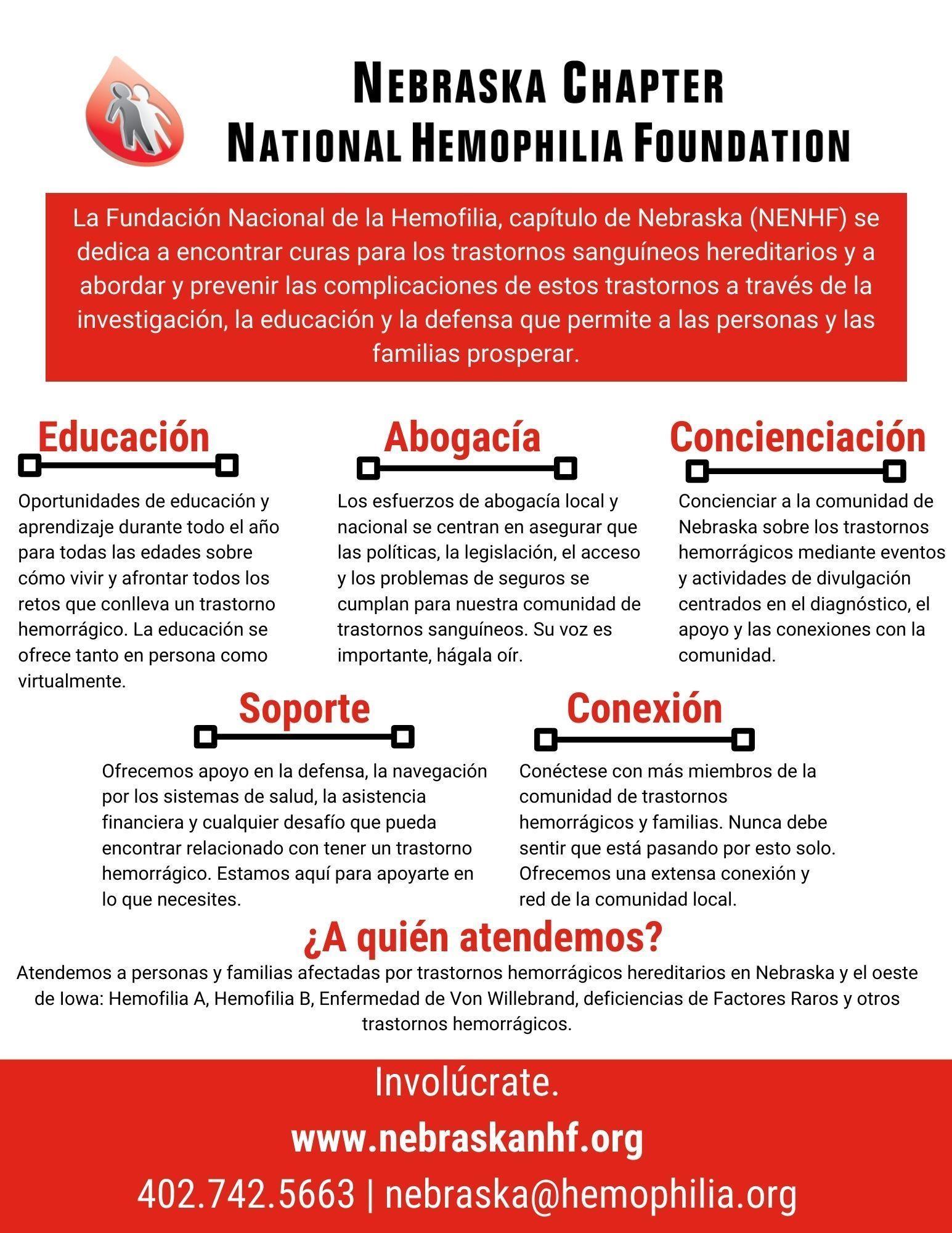 Program Overview- Spanish