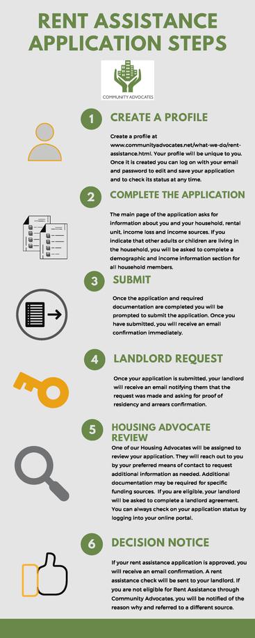 rental assistance application steps