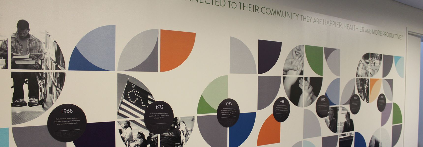 Wall illustrating the history of the Disability Movement in dates and photos