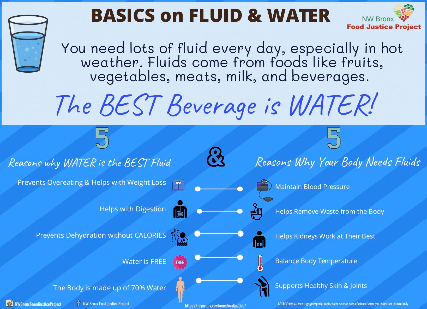 Basics on Fluid and Water