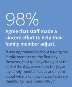 family adjust