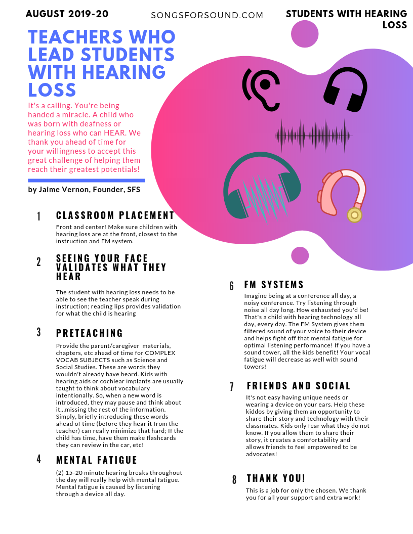Classroom Tips for Teachers - Students with Hearing Loss, Technology