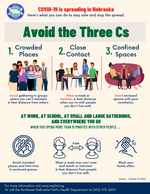 Avoid the 3 Cs