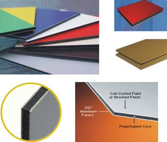 Aluminum composite material with thermoplastic core