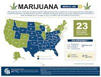 Marijuana– Medical Use: