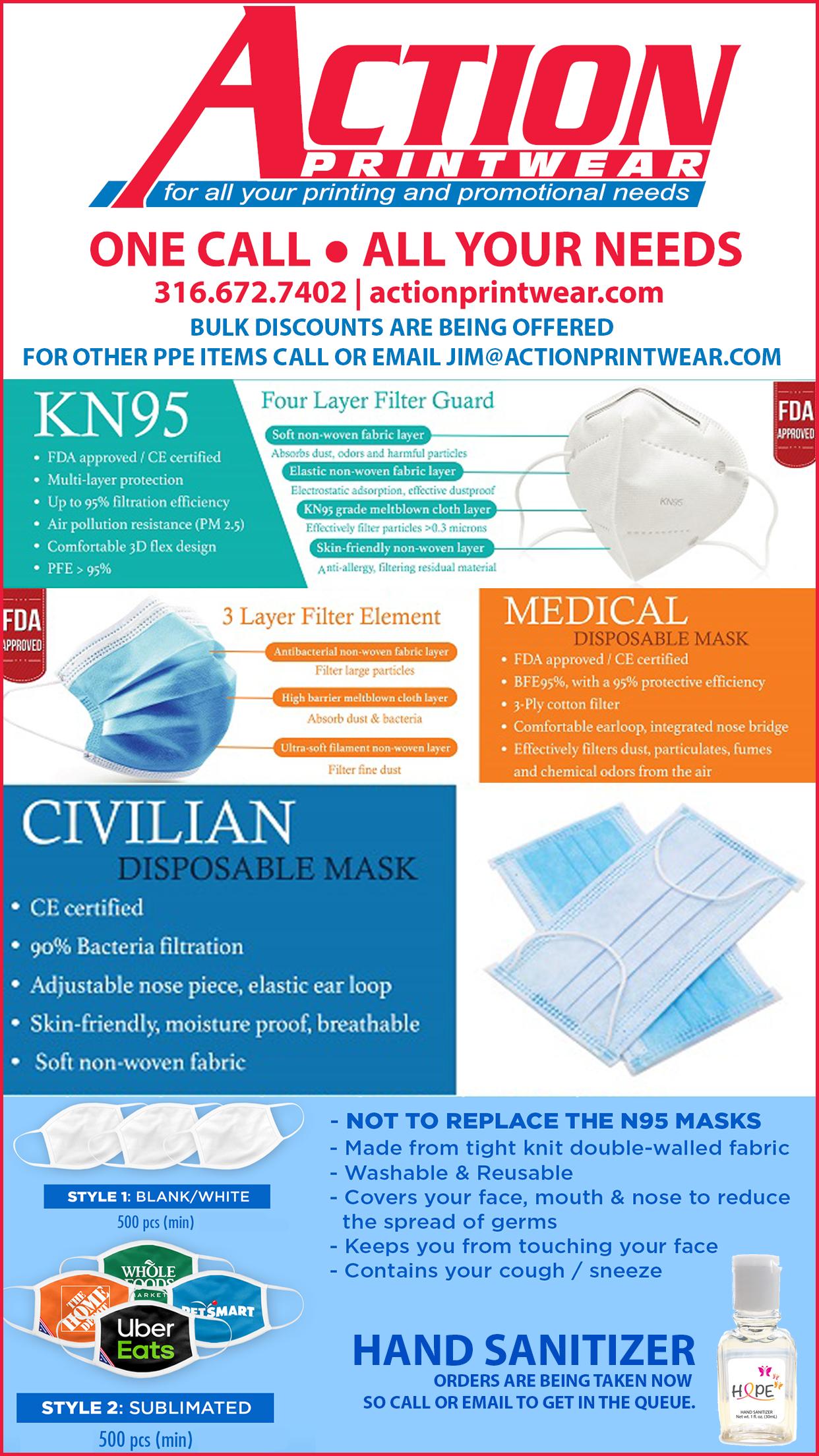 KN95, Medical, and Civilian Masks