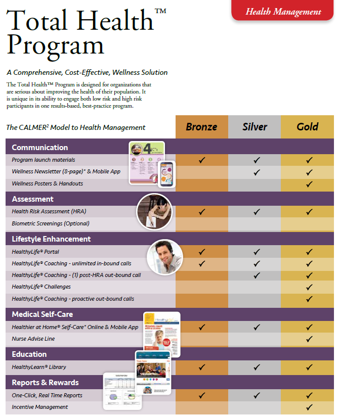 AIPM Total Health Program - Printed with Coaching