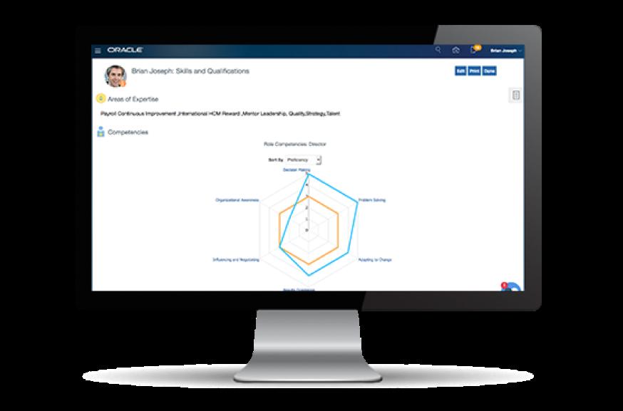 Talent Management Cloud