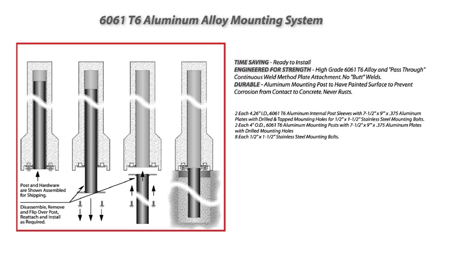 M6945 - Double Aluminum Post Mounting System