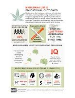 Marijuana use & educational outcomes: