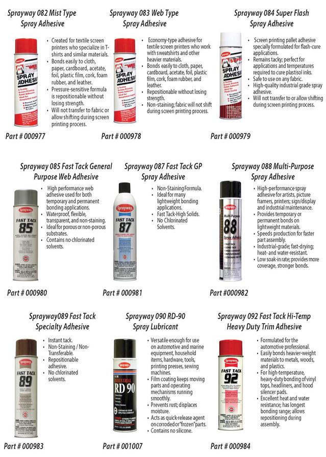 Aerosols, Sprays & Wipes