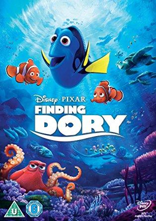 Exploring Disney Animation