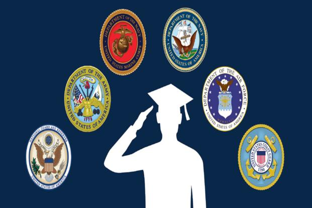 GI Bill It's Your Future
