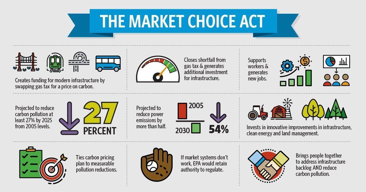 EEN Responds Market Choice Act