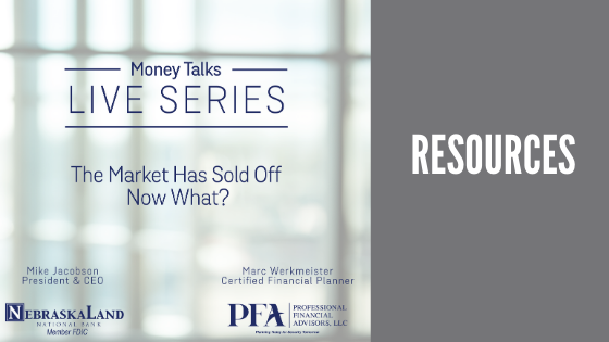 The Market Sold Off, Now What?