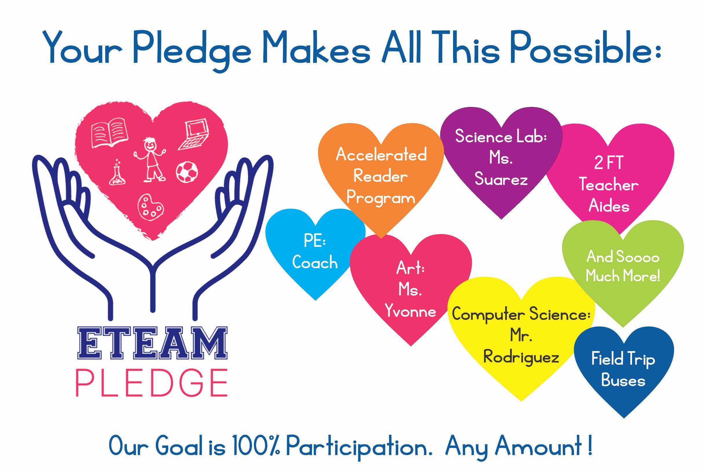 E-Team Pledge