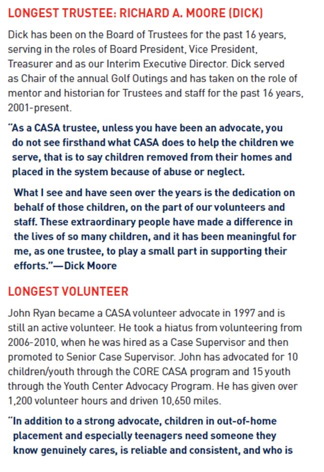 Longest Volunteer