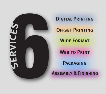 digital offset wide format printing rochester