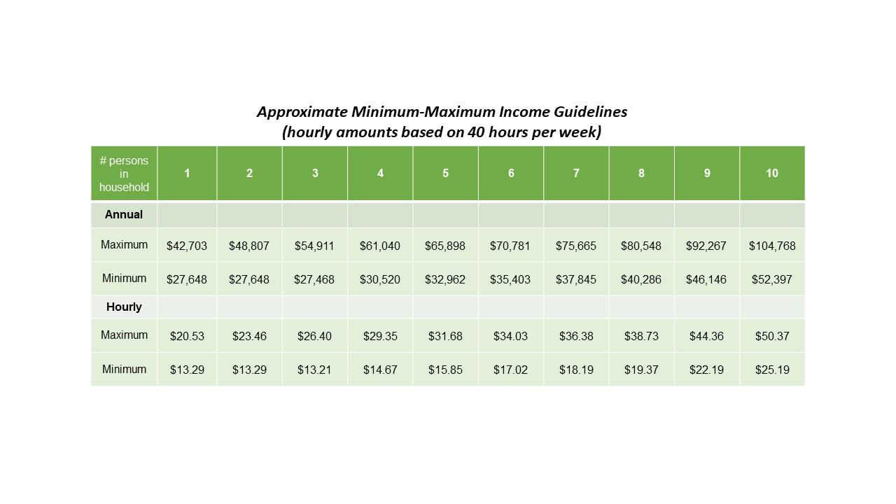 2018 MinMx Salary Guidelines