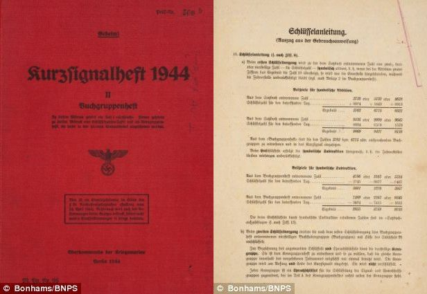 Nazi Book of Enigma Codes Sold for Almost 90,000 Pounds