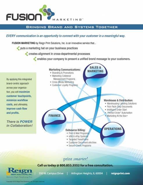 Retaining Customers & FUSION Marketing