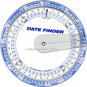 Date Wheel Calculators