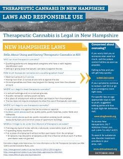 Therapeutic Cannabis in New Hampshire –