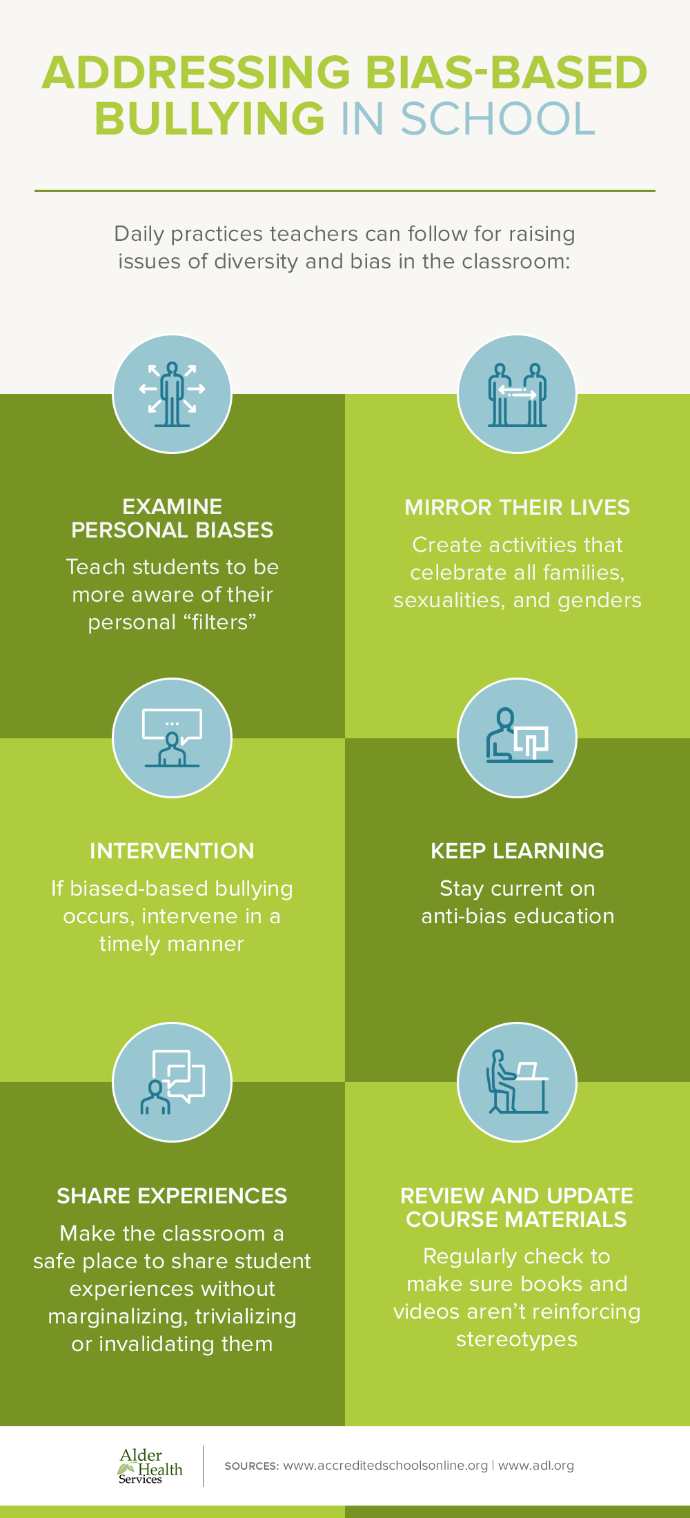 Steps to Address Bias-Based Bullying in School