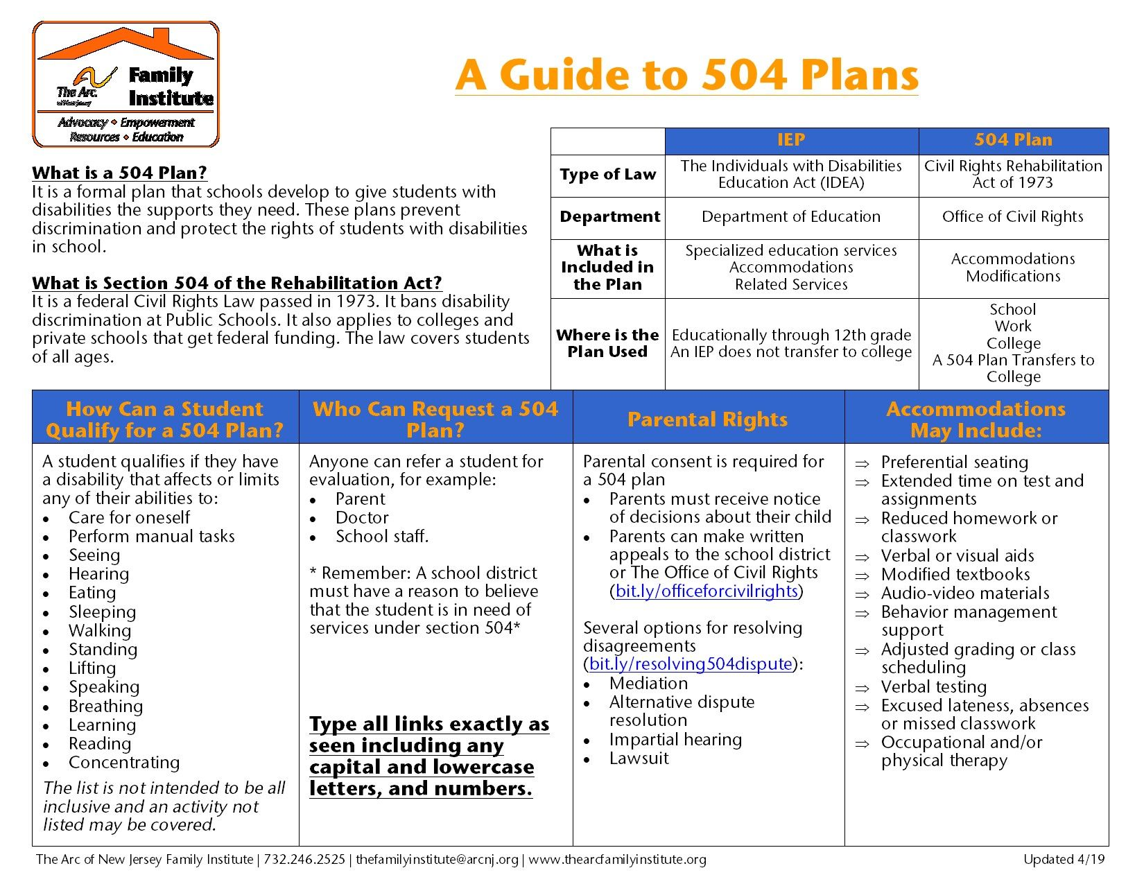 Guide to 504 Plans