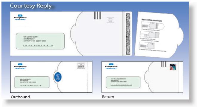 FaceOFF Envelopes