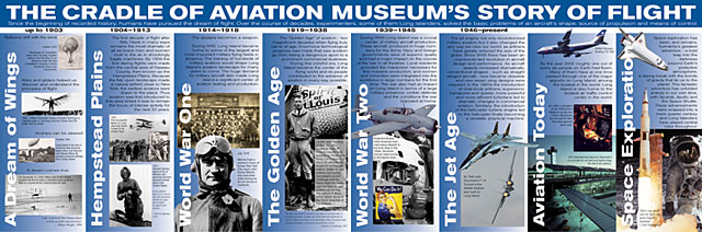 The Cradle of Aviation Museum's Story of Flight
