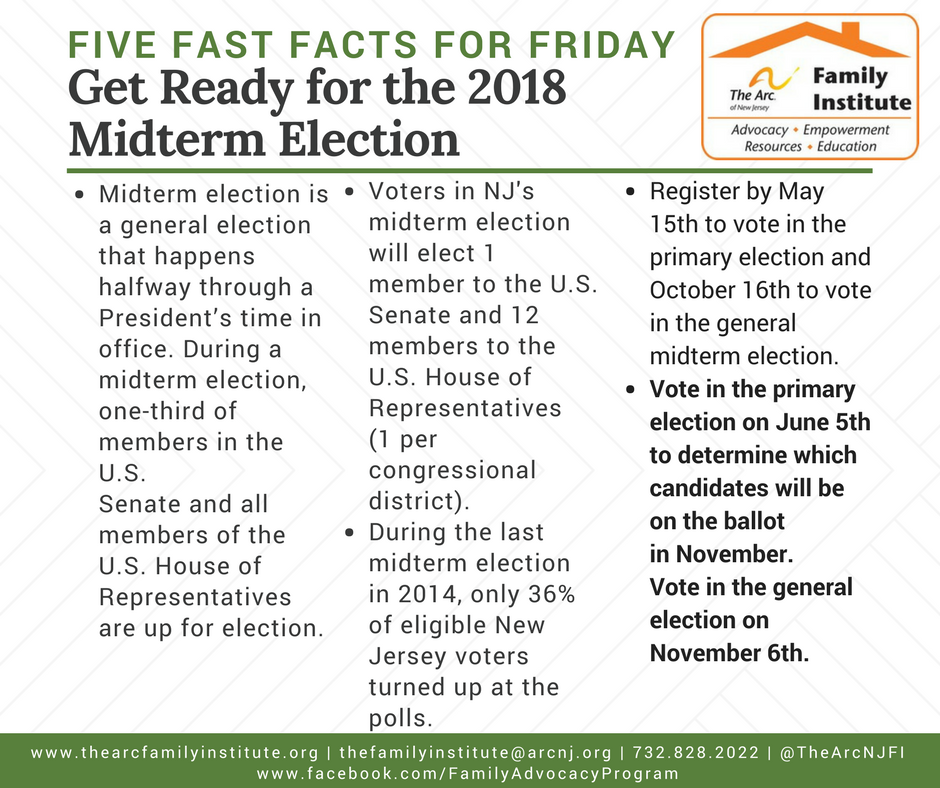 Get Ready for the 2018  Midterm Election