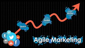 Agile Marketing: A Fresh Approach to an Age-Old Tactic