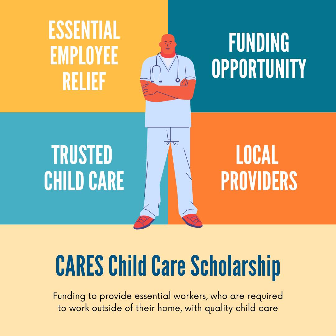CARES 3 Provider Information Profile