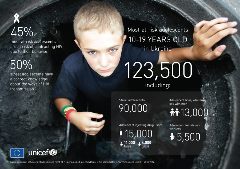 Ukrainian orphans, Ukraine crisis