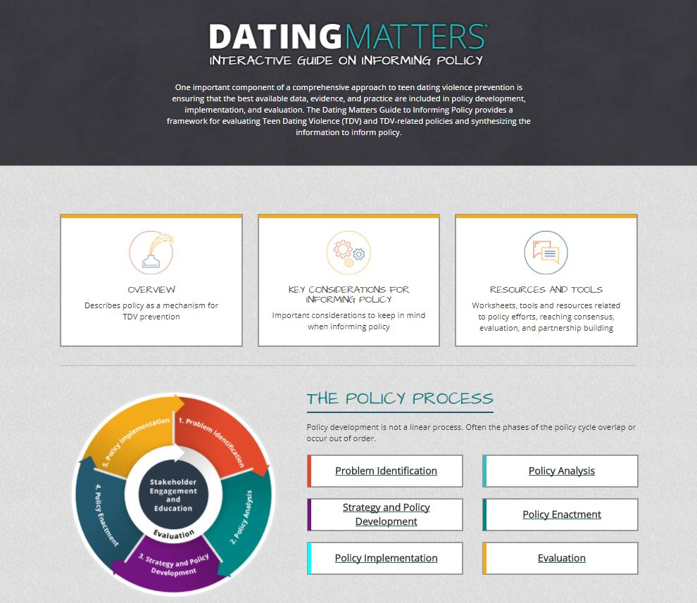Dating Matters: Interactive Guide for Informing Policy