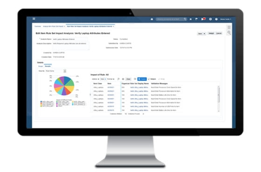 Product Master Data Management Cloud