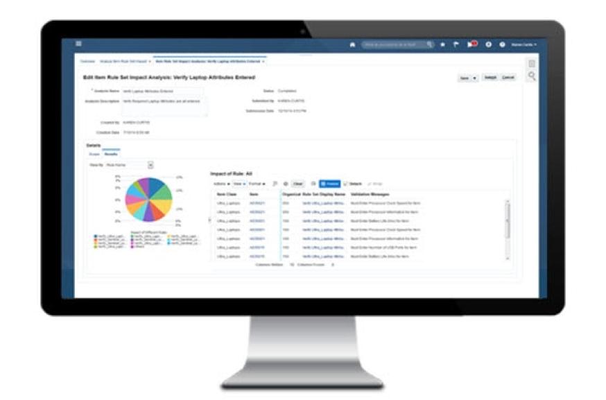 Product Master Data Management Cloud