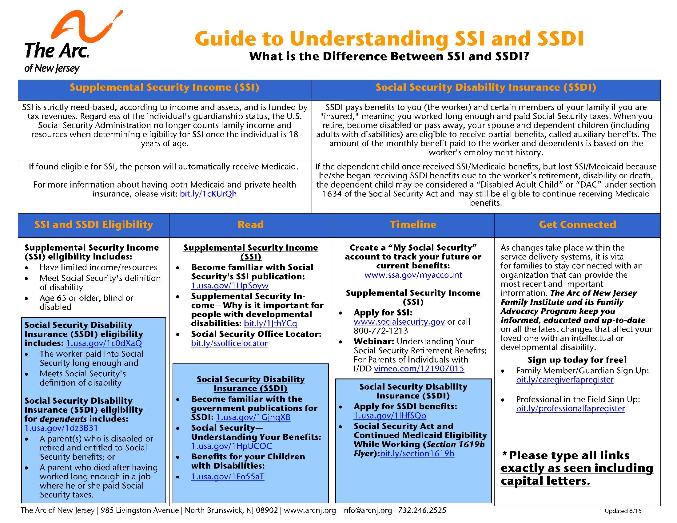 SSI and SSDI: What is the difference?