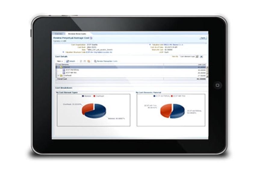 Inventory Management Cloud