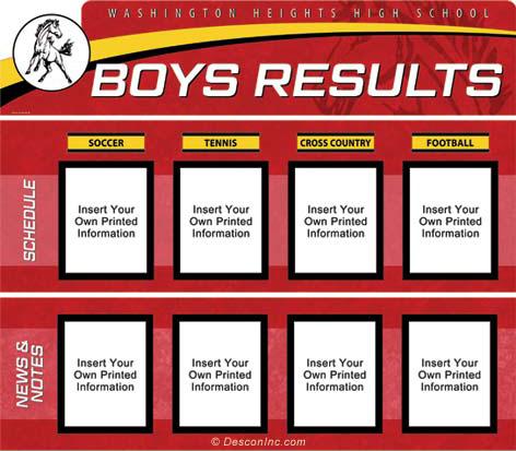 Results Board