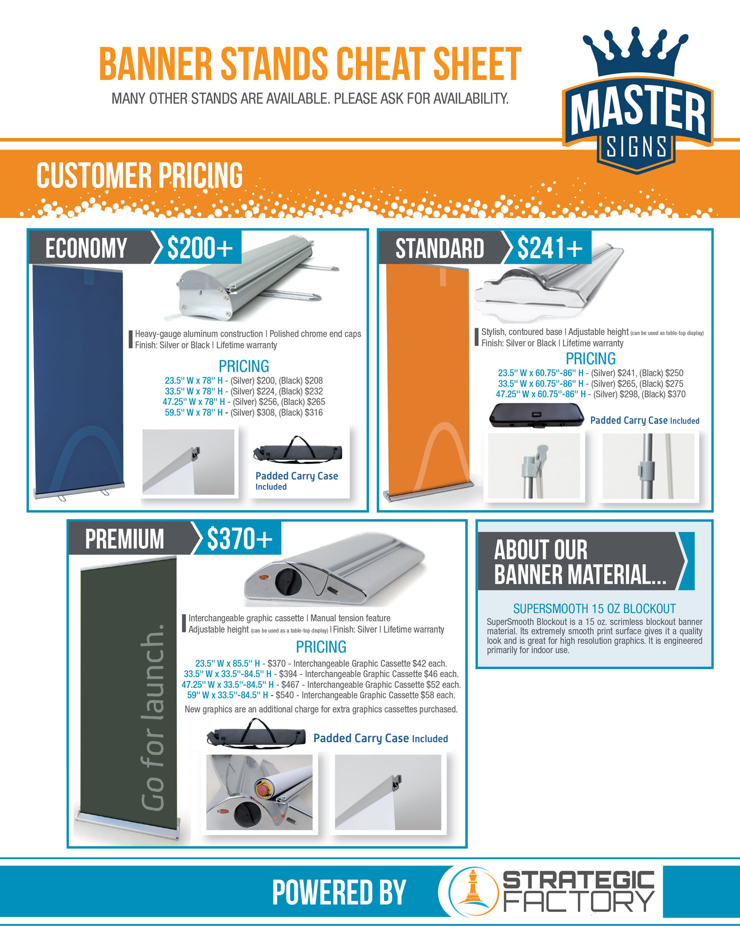 Check out this Banner Stand Cheat Sheet