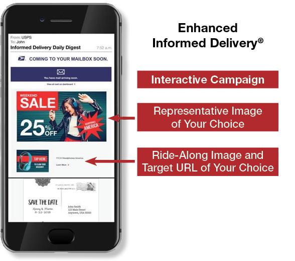 Enhanced Informed Delivery