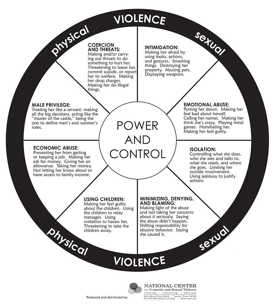 Elder Abuse Awareness Month