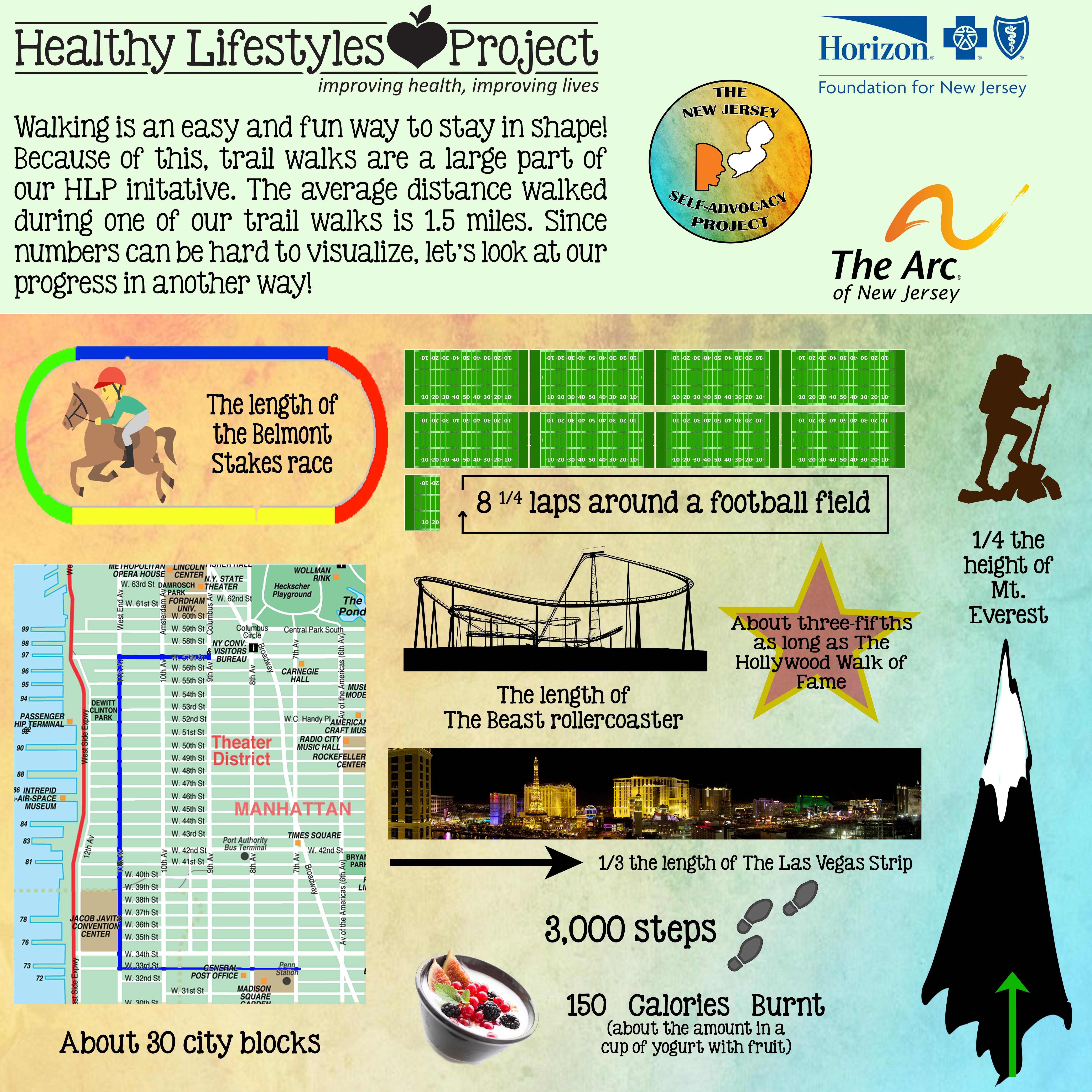 Trail Walk Infographic