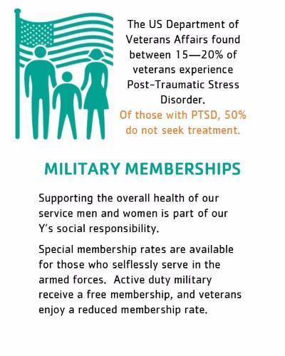 Mason City Family YMCA : Membership : Military Outreach