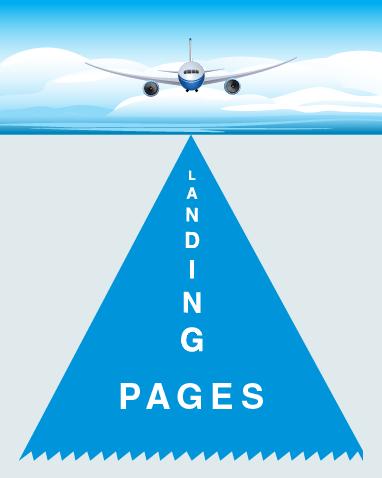 landing pages|design|response urls|website design|website
