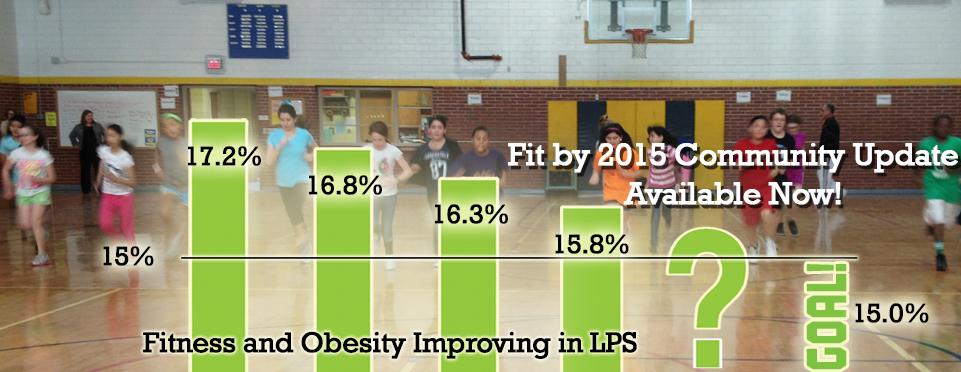 2014 Obesity Data