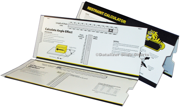 2 Hinged Slide Charts; 3 working panels with cover