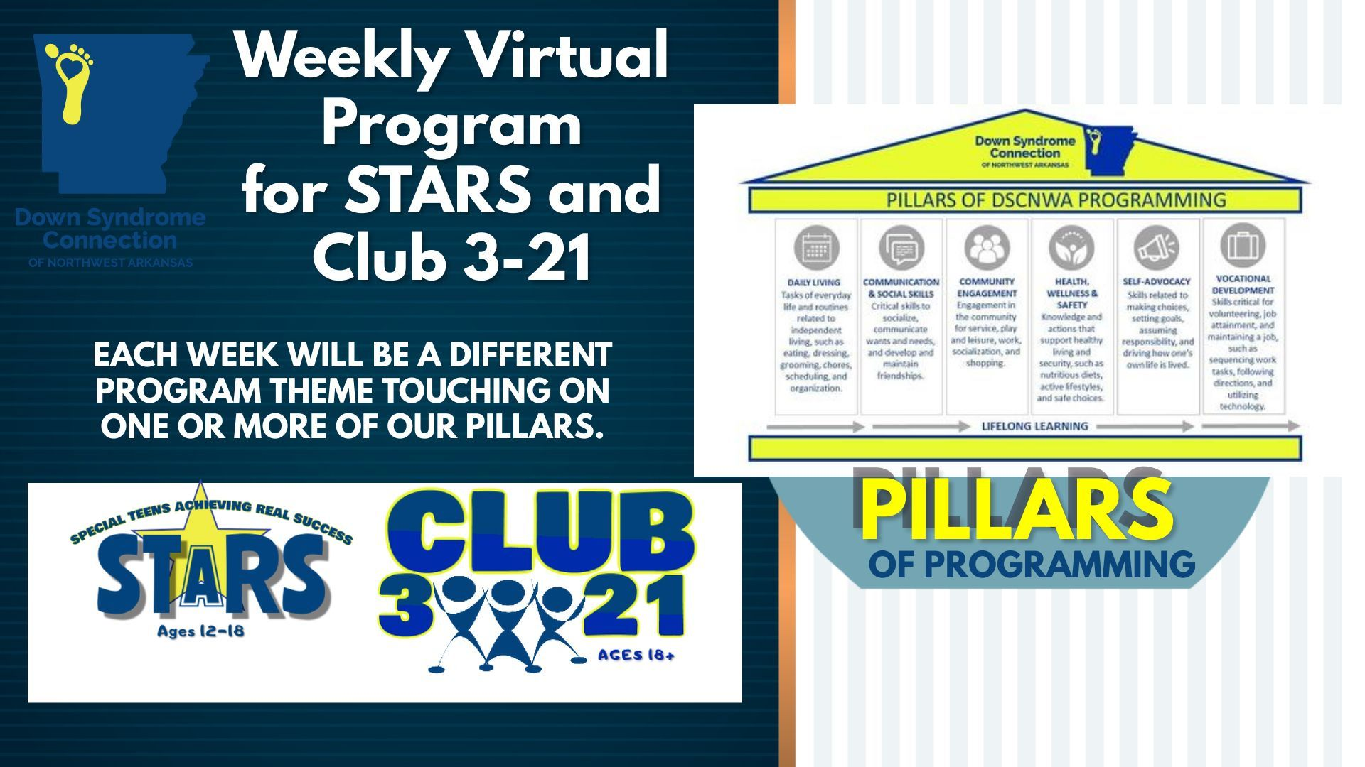 STARS and Club 3-21 Weekly Virtual Program: Unit Four Money